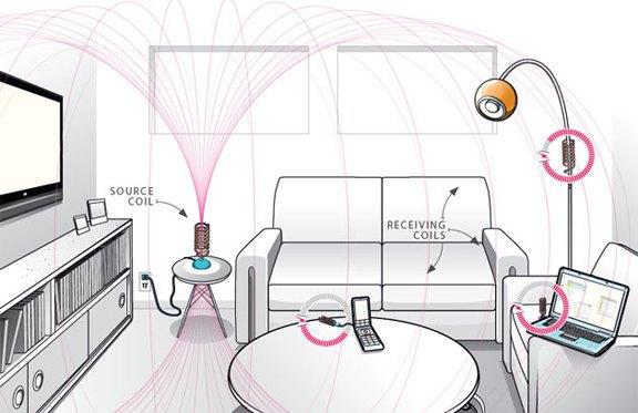 WiTricity создали технологию беспроводной зарядки. Изображение № 1.