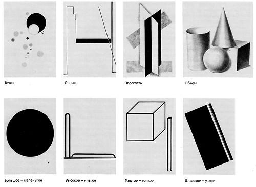 Понятие формы в концептуальном дизайне. Изображение № 3.