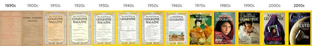 Обложки журналов1900–1950-х сравнили ссовременными. Изображение № 12.
