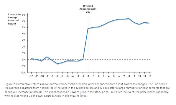 За что вручили Нобелевскую премию по экономике?. Изображение № 3.