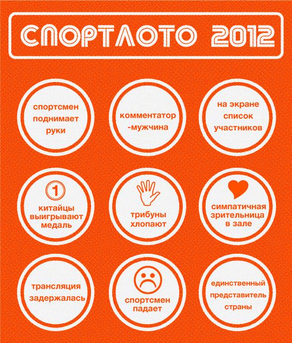 Спортлото-2012: Настольная игра по мотивам олимпийских трансляций . Изображение № 4.
