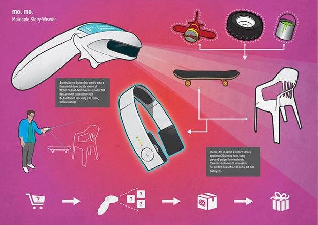 Предсказаны потребительские тренды 2030 года. Изображение № 2.