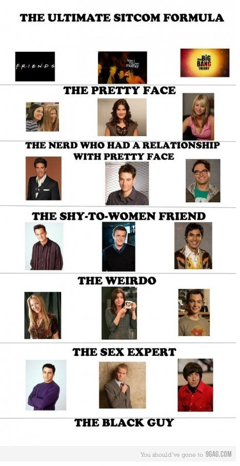 """Friends"" vs ""The Big Bang Theory"" vs ""How I Met Your Mother"". Изображение № 1."