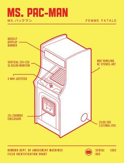 Дизайнеры создали постеры аркадных автоматов. Изображение № 7.