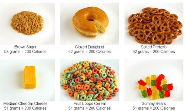 Всепо200 калорий. Изображение № 9.