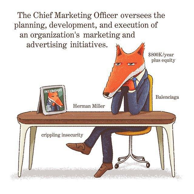 «Глава по маркетингу (CMO) контролирует планирование, разработку, выполнение маркетинговых и рекламных инициатив организации». Изображение № 16.