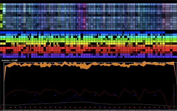 Музыка 3.0: поющий GPS, длина юбок и бесконечные песни. Изображение № 4.