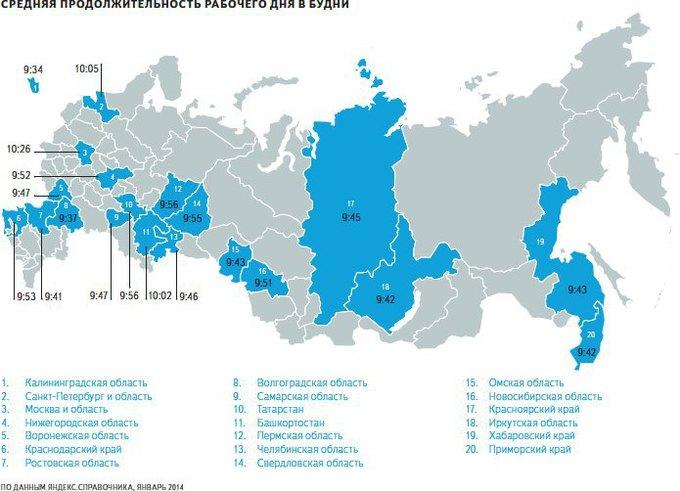 «Яндекс» представил инфографику о работе в России. Изображение № 1.