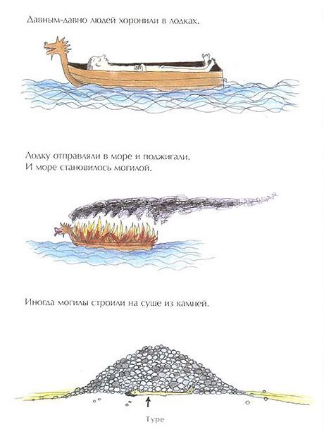КНИГА ОСМЕРТИ. Изображение № 24.
