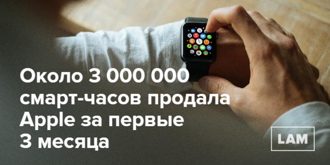 Аналитики дали прогнозы опродажах Apple Watch за3месяца. Изображение № 1.