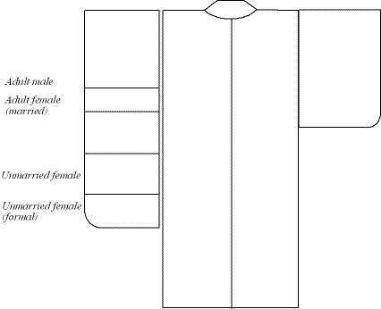 Кимоно: затылок — это самое сексуальное. Изображение № 4.