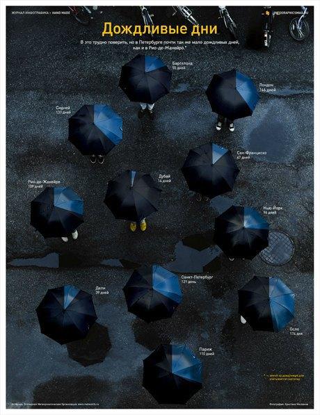 Электронная инфографика. Часть 2: прошлое. Изображение № 13.