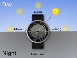 Часы отwatchismo. Изображение № 12.