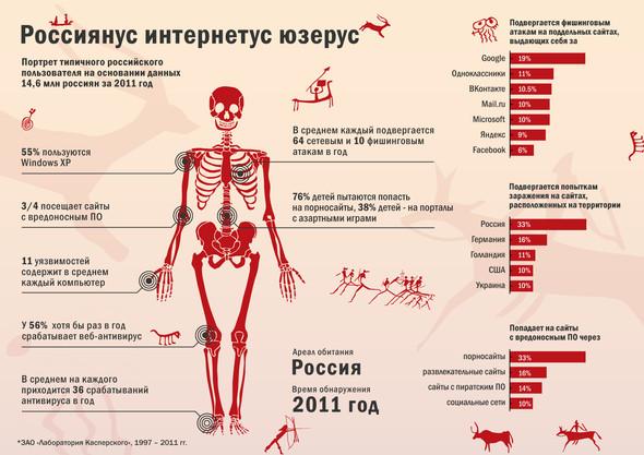 Занимательная инфографика. Изображение № 9.