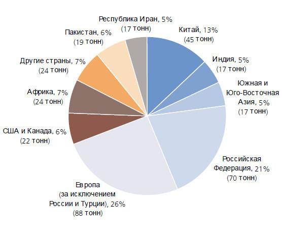 Россия – крупнейший потребитель героина. Изображение № 1.