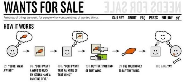 Благотворительность через искусство. Изображение № 1.
