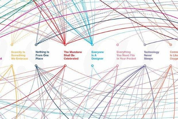 Инфографика показала 80 главных дизайн-проектов за 29 лет. Изображение № 7.