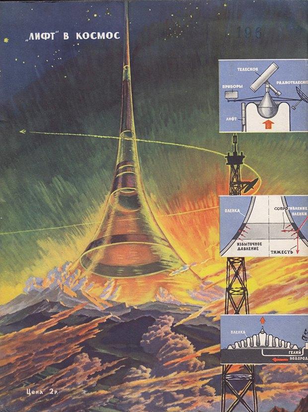 Лифт в космос  и город-плотина: Каким видели будущее в СССР. Изображение № 4.