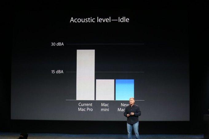 Трансляция: Apple представляет новые iPad и другие продукты. Изображение № 24.