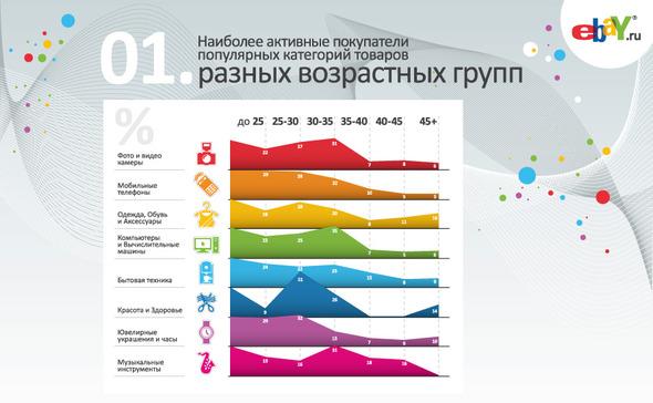 Мужчины и шопинг по-русски.. Изображение № 2.