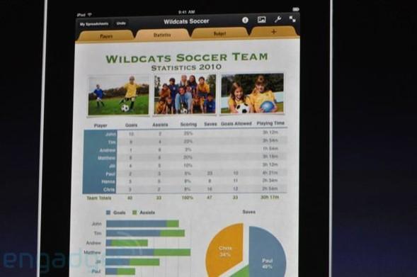 Презентация нового продукта iPad от Apple. Изображение № 11.