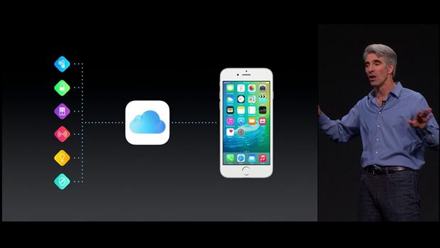 На WWDC показали iOS 9 спомощником Proactive. Изображение № 23.