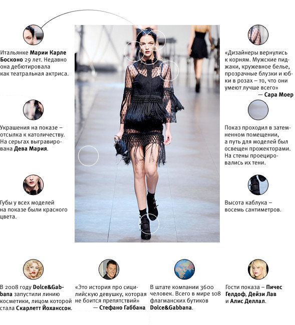 Напоказ: Dolce & Gabbana SS'10. Изображение № 1.