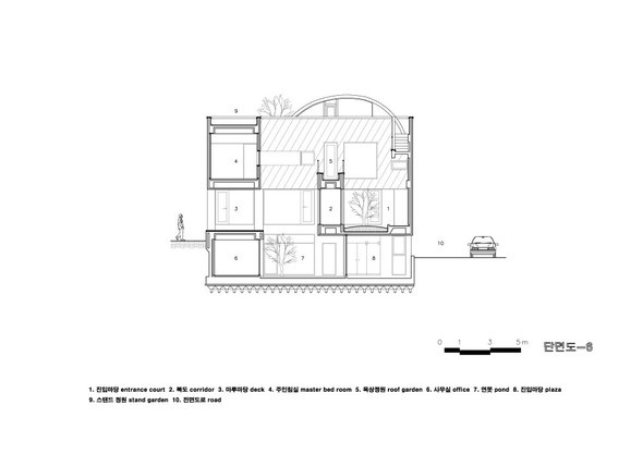 Дом и офис в Корее. Изображение № 28.