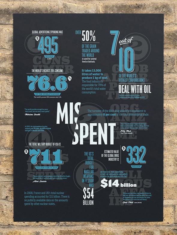 Удивительная инфографика. Актуальный тренд в дизайне. Изображение № 36.