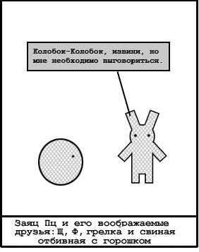 Русская интеллигенция вкартинках. Изображение № 7.