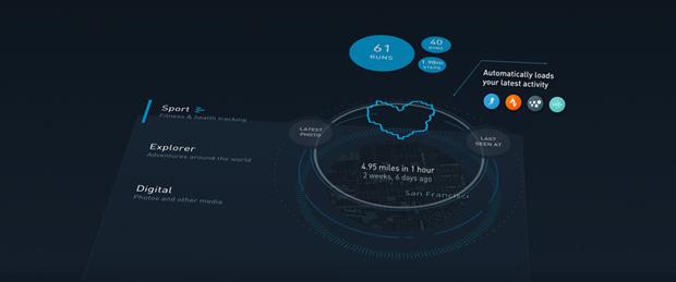Gyroscope составит инфографику жизни по данным из приложений. Изображение № 2.