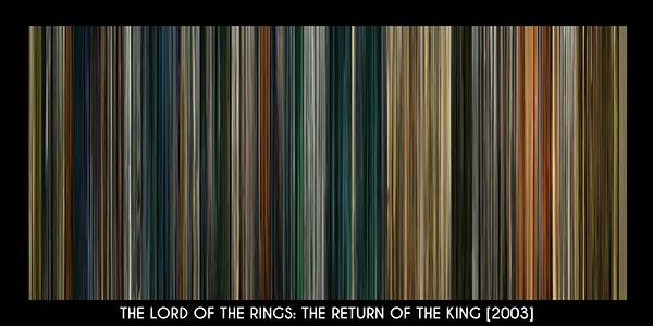 «Властелин колец: Возвращение короля». Изображение № 4.