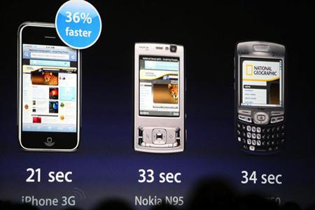 IPhone 3G. Изображение № 7.