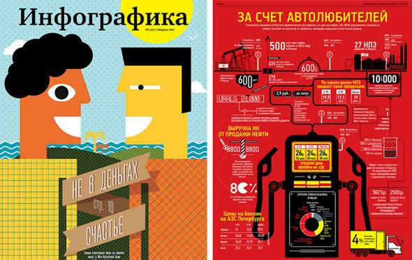 Удивительная инфографика. Актуальный тренд в дизайне. Изображение № 46.