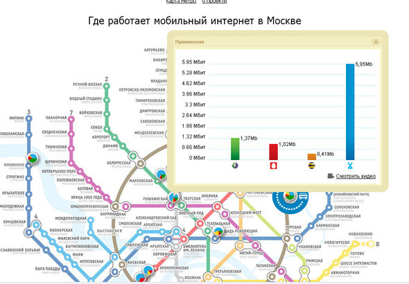 Москва на связи. Изображение № 2.