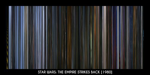 «Звёздные войны: Империя наносит ответный удар». Изображение № 16.