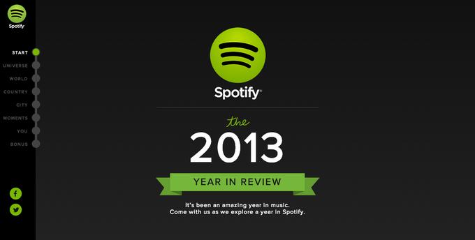 Spotify назвал самых популярных исполнителей 2013 года. Изображение № 1.
