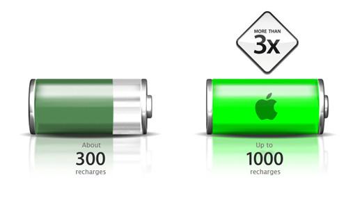 17-Дюймовая модель MacBook Proсовстроенной батареей!. Изображение № 4.
