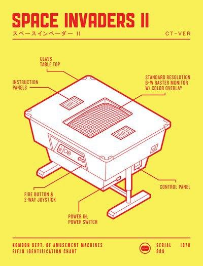 Дизайнеры создали постеры аркадных автоматов. Изображение № 9.