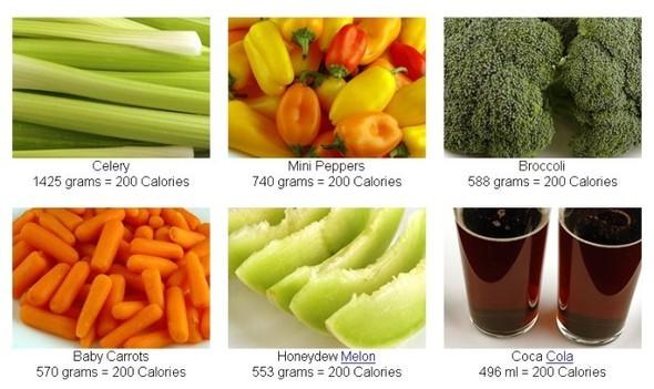 Всепо200 калорий. Изображение № 1.