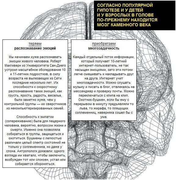 Штурм мозга. Изображение № 2.