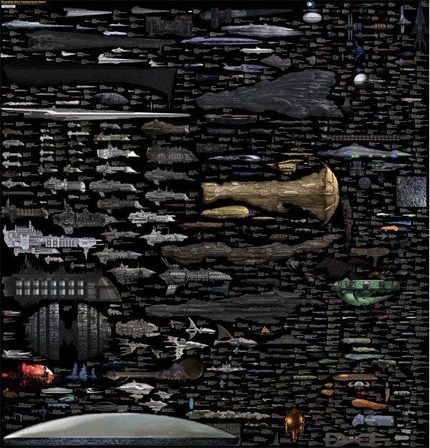 Все фантастические космолёты уместили в одной инфографике. Изображение № 1.