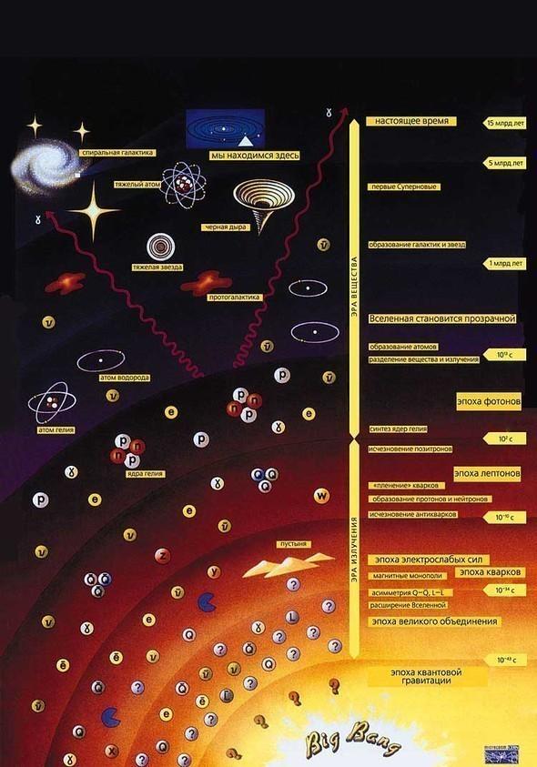 Миссия «РадиоАстрон». Изображение № 1.