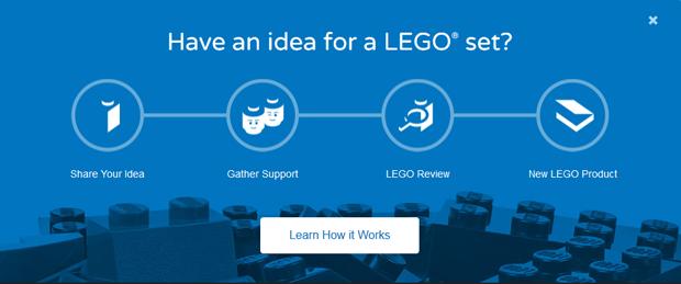 Lego перезапустила платформу фанатских идей Cuusoo. Изображение № 2.