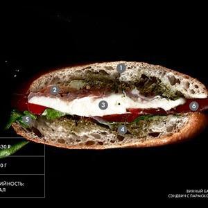Составные части: Сэндвич с пармской ветчиной из бара La Bottega — Составные части на The Village