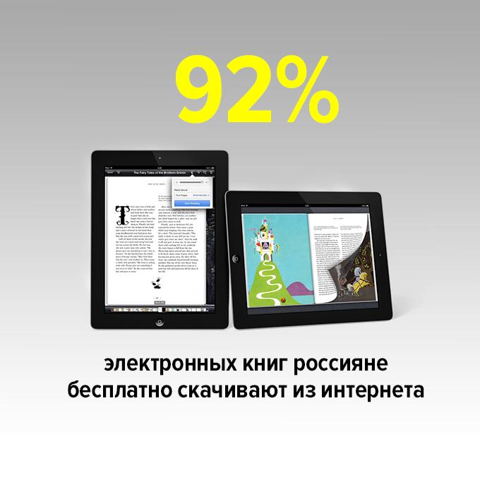 ...электронных книг россияне бесплатно скачивают из интернета — Цифра дня на The Village