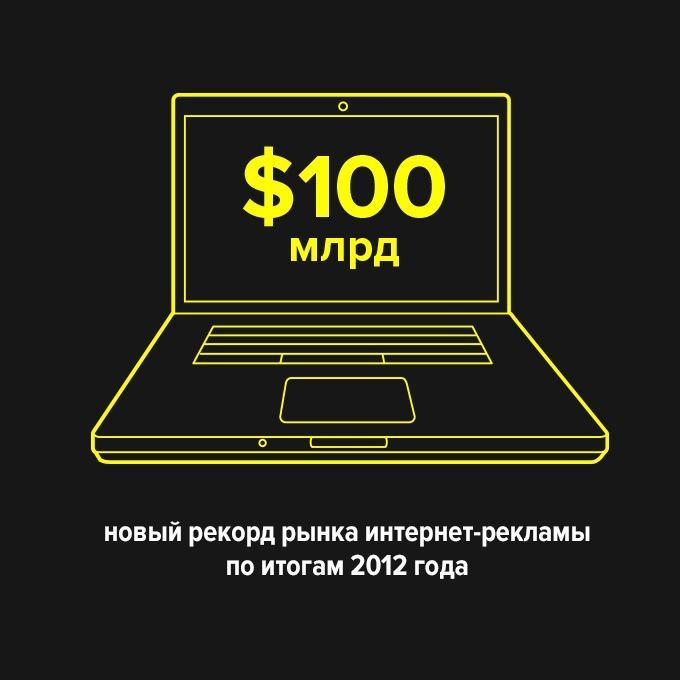 ...новый рекорд рынка интернет-рекламы по итогам 2012 года — Цифра дня на The Village