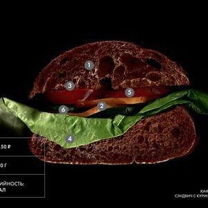 Составные части: Сэндвич с куриной грудкой из кафе «Молоко» — Составные части на The Village