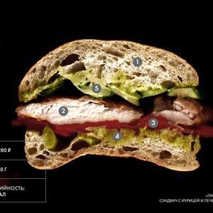 Составные части: Сэндвич с курицей и печёным перцем из «Простых вещей» — Составные части на The Village