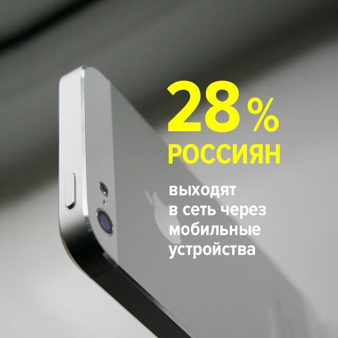 ...россиян выходят в сеть через мобильные устройства — Цифра дня на The Village